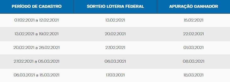 Sorteios Prêmios da Promoção Telesena se liga no Cadastro