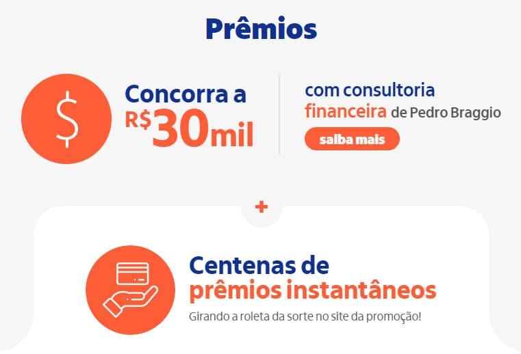 Prêmios da promoção Itaú e Mastercard 2021