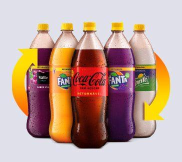 produtos-participantes-Promoção Coca-Cola 2021 Retornável Todo dia