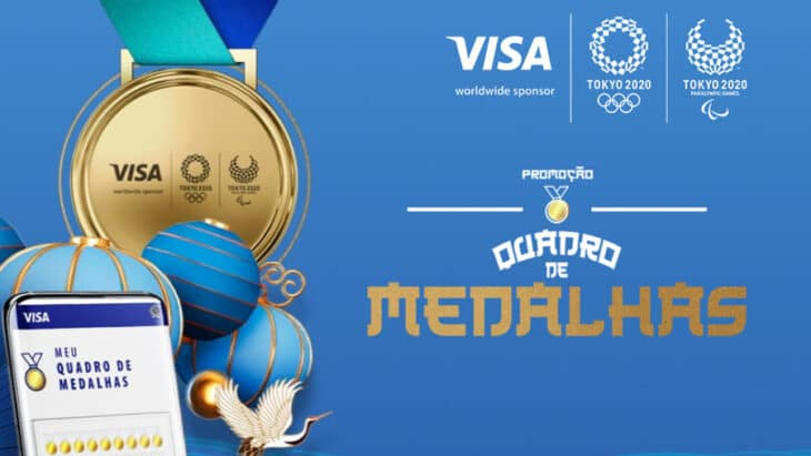 Promoção Visa Olimpíadas 2021 - Quadro de Medalhas
